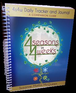 Tracker&Journal